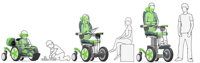 Chair 4 life 轮椅设计插图